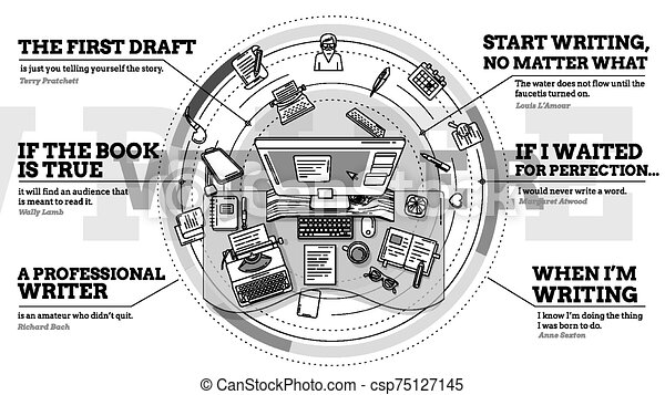 composición, tema, copywriters., trabajo, escritores - csp75127145