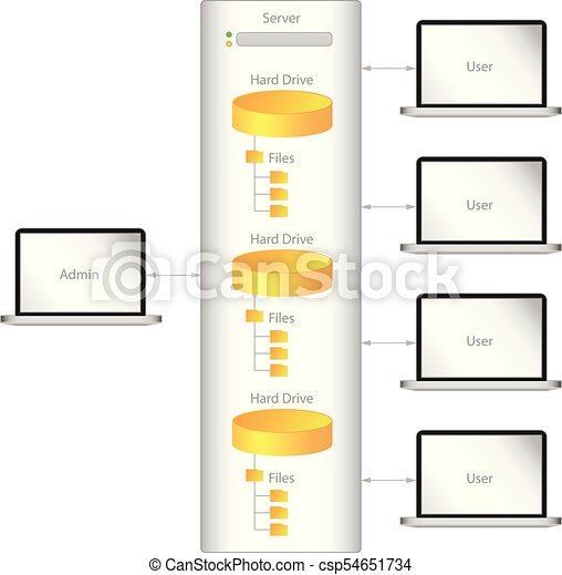 Computer Network Data Storage Flow Vector Graphic Very Simple Clean