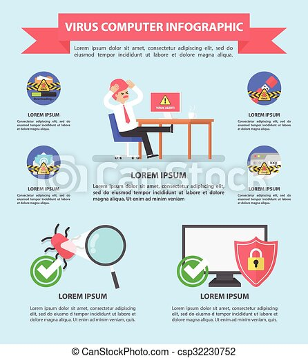 Computer virus and security infograhpic design template, vector, eps10.