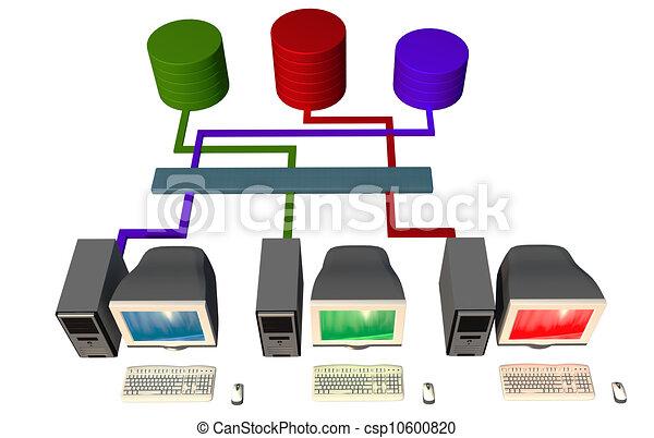 computernetzwerk - csp10600820