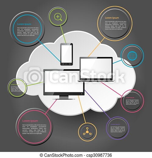 Computing and cloud technology - csp30987736