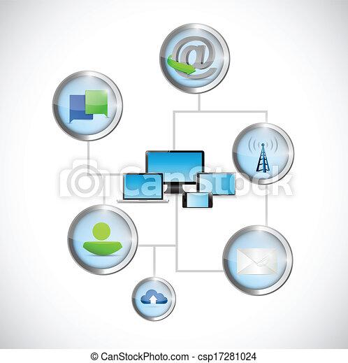 comunicação, tecnologia computador, rede - csp17281024
