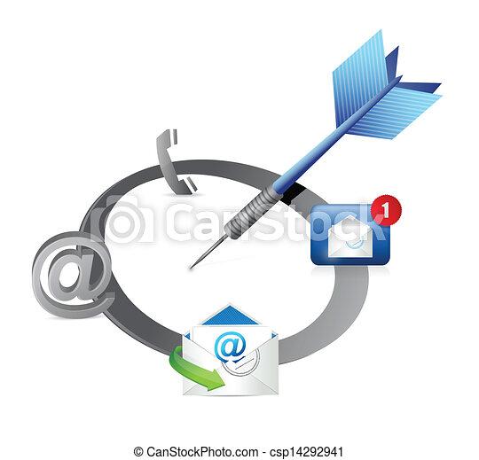 Apunta al buen concepto de comunicación - csp14292941