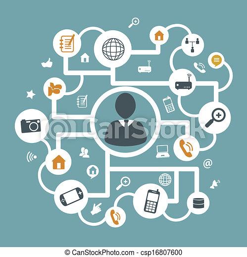 comunicación, iconos - csp16807600
