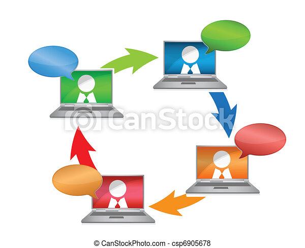 Comunicación de la red de negocios - csp6905678