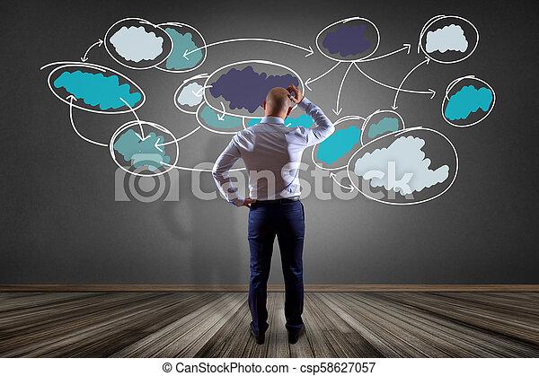 conceito, negócio, parede, -, mapa, olhar, homem negócios, frente, organização - csp58627057
