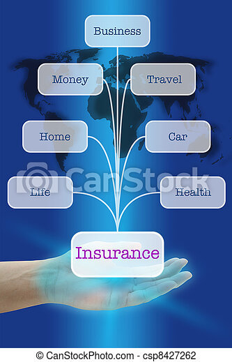 concept, assurance - csp8427262