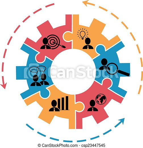 Concept for project management with gear - csp23447545
