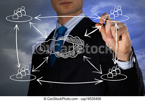 Concept image of social network - csp16535456