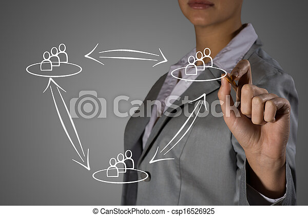Concept image of social network - csp16526925