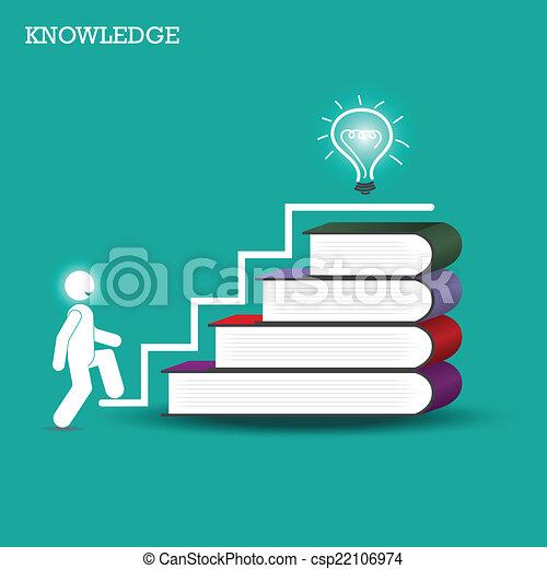 concept., kennis, leren - csp22106974