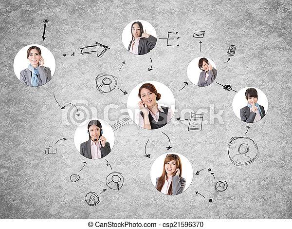 Concept of social media network - csp21596370