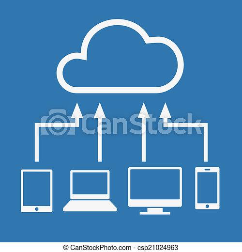 concept., vecteur, pc, connecté, aimer, calculer, appareils, nuage, informatique, ordinateur portable, cloud., divers, tablette, smartphone - csp21024963