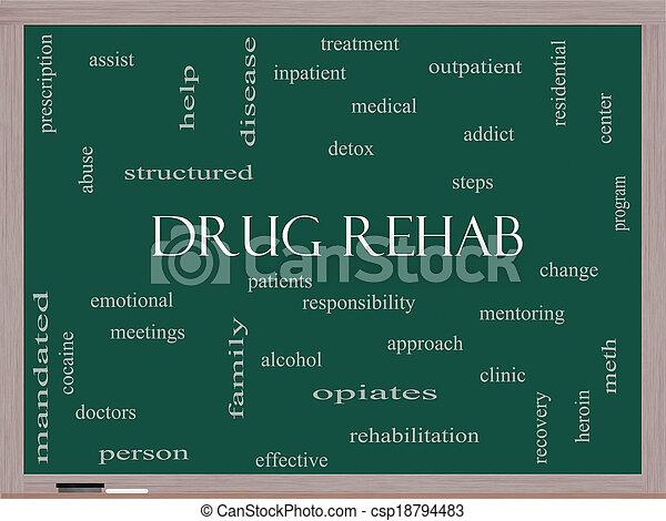 concept, woord, bord, medicijn, rehab, wolk - csp18794483