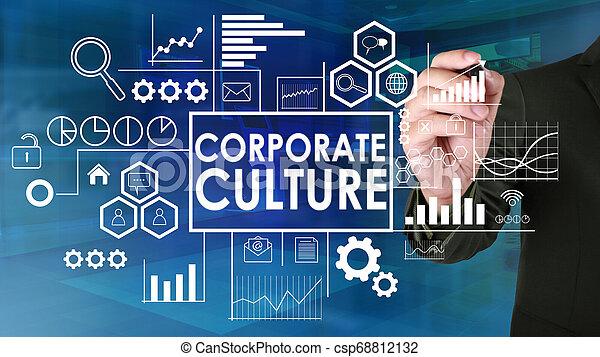 Cultura Corporativa Concepto De Negocio Motivacional