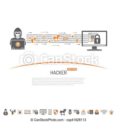 El concepto del crimen cibernético - csp41628113