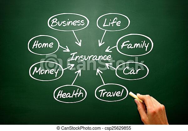 Carta de flujo de vectores de seguro, antecedentes de presentación - csp25629855