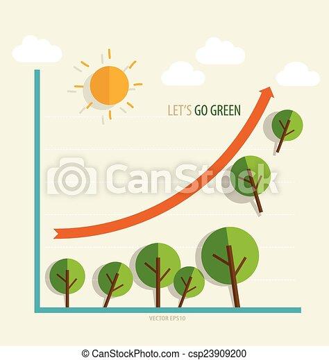 Economía verde, el gráfico de un ambiente sostenible - csp23909200
