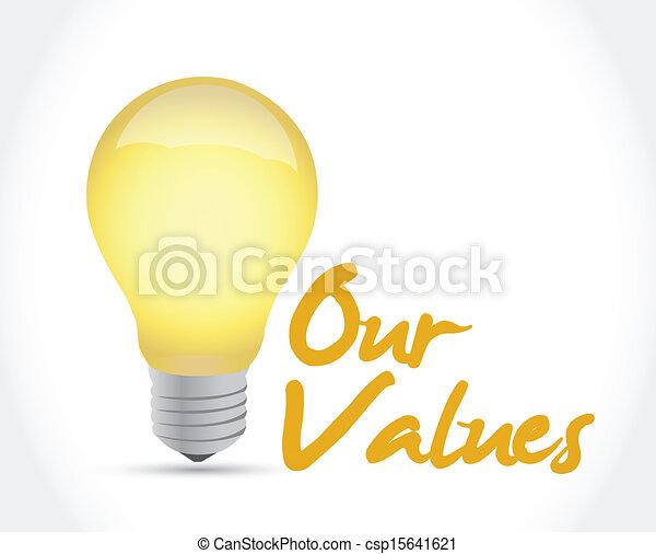 Nuestros valores ideales concepto de diseño de ilustración - csp15641621