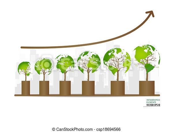 El concepto de economía verde: el gráfico de creciente ambiente sostenible con los negocios. Ilustración de vectores. - csp18694566