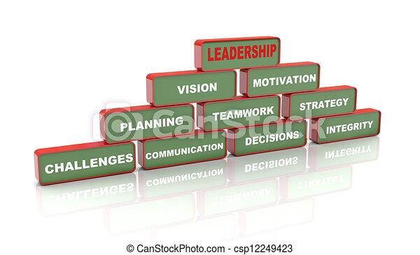 3d concepto de liderazgo - csp12249423