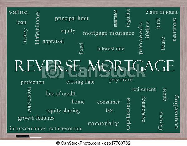 Invierte el concepto de la palabra hipoteca sobre una pizarra - csp17760782