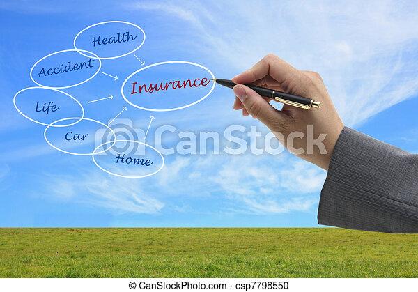 Un concepto de seguro - csp7798550