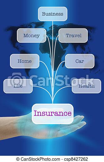 Un concepto de seguro - csp8427262