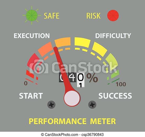 Medidor conceptual de rendimiento exitoso - csp36790843