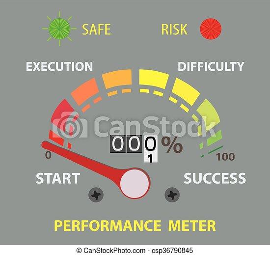 Medidor conceptual de rendimiento exitoso - csp36790845