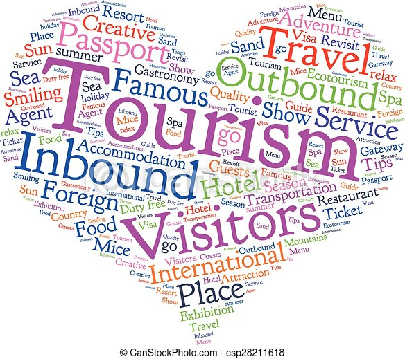 Conceptual Travel Or Tourism Text Word Cloud Tagcloud