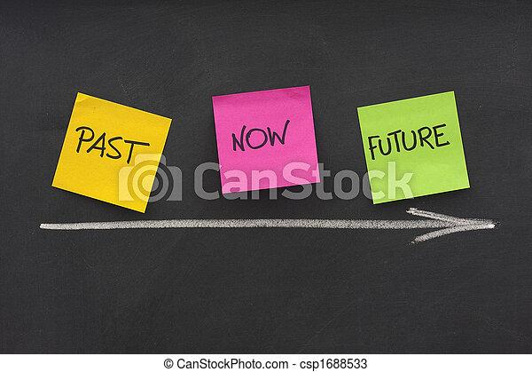 concetto, lavagna, presente, futuro, passato, tempo - csp1688533