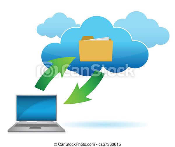 concetto, nuvola, calcolare - csp7360615