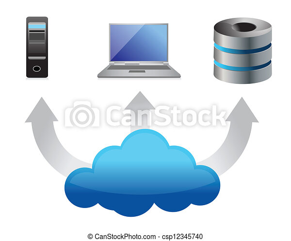 concetto, nuvola, calcolare - csp12345740