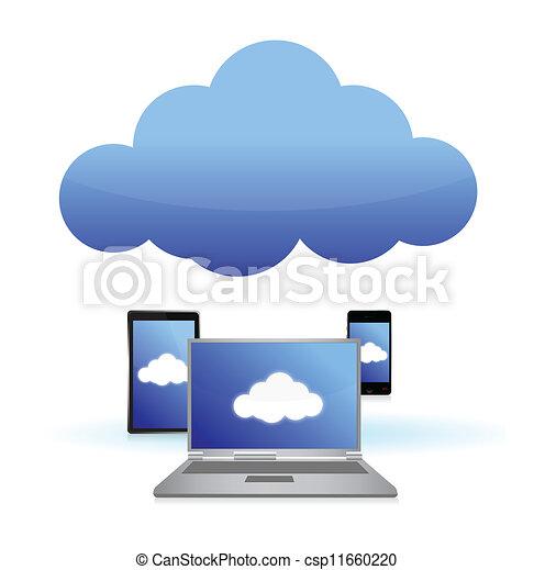 conectado, tecnologia, nuvem, computando - csp11660220