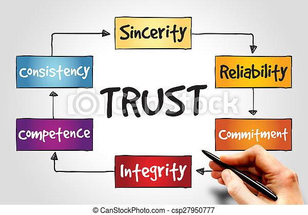 confiance - csp27950777