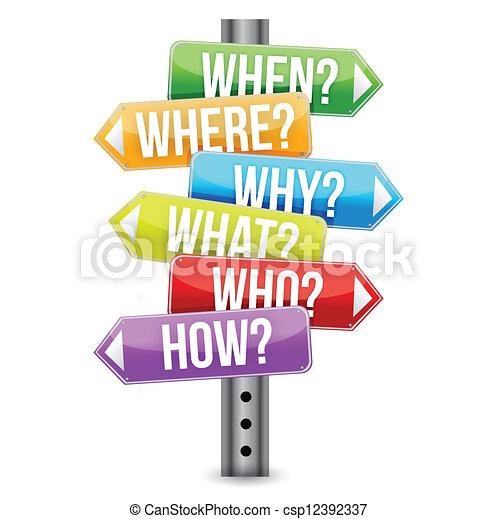 confusion, concept, signe - csp12392337