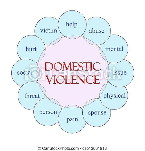 conjugal concept mot circulaire violence rose bleu photographie de stock rechercher. Black Bedroom Furniture Sets. Home Design Ideas