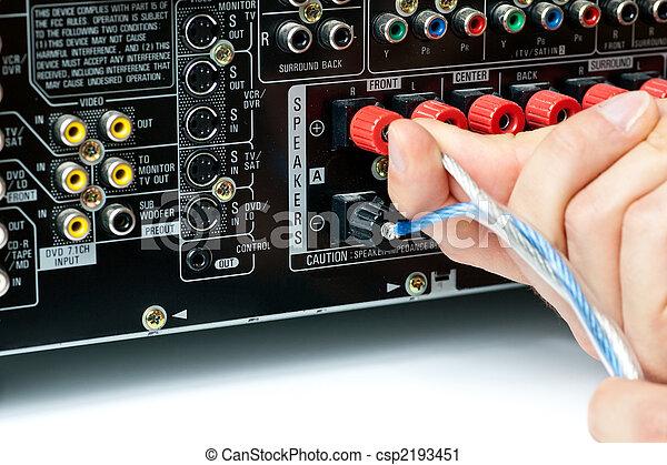 Connecting speaker wire to AV equipment