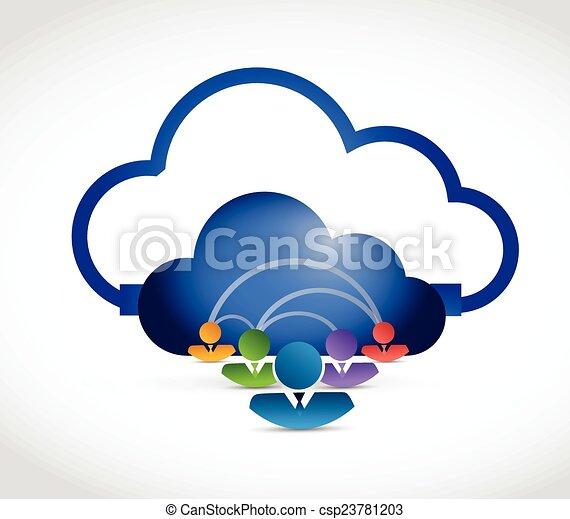 connexion, calculer, réseau, nuage, gens - csp23781203