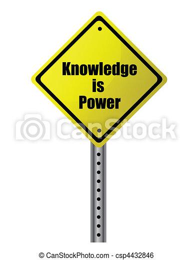 conocimiento, potencia - csp4432846