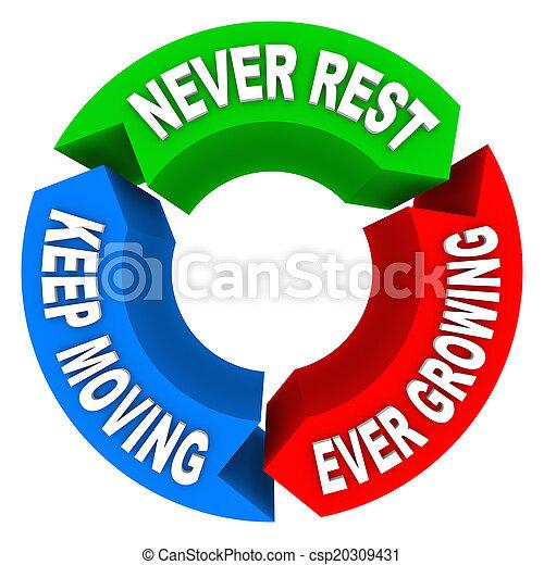 consistent, jamais, repos, garder, en mouvement, plan, croissant, improv, jamais, cycle - csp20309431