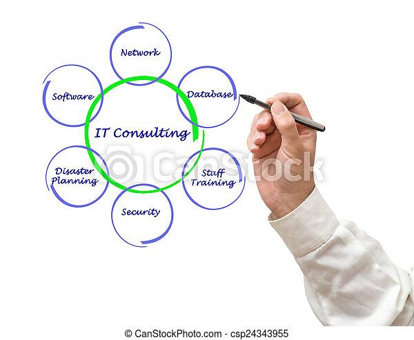 consultant, il - csp24343955