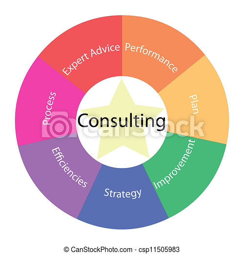 Consulting circular concept with colors and star - csp11505983
