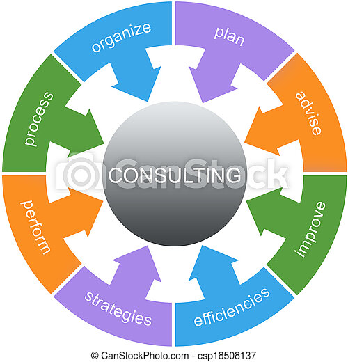Consulting Word Circle Concept - csp18508137