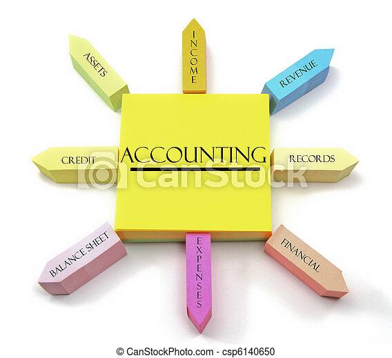 contabilidad, sol, notas, concepto, pegajoso - csp6140650