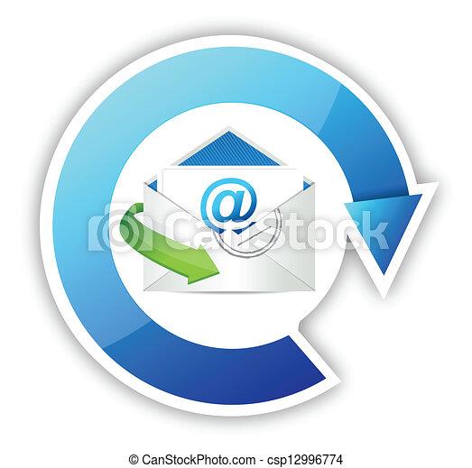 contact us - csp12996774