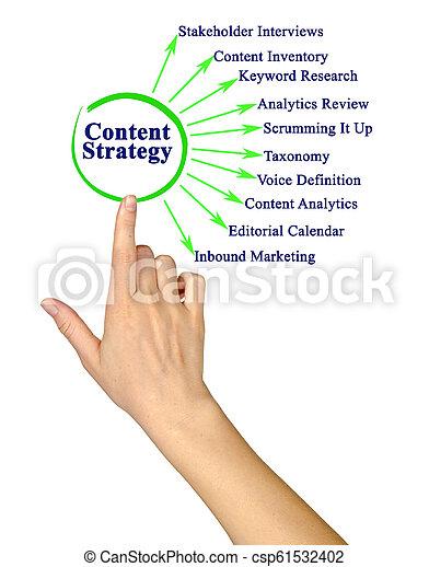 Diez estrategias de contenido - csp61532402