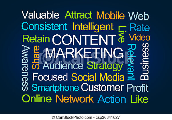 Content Marketing Word Cloud - csp36841627