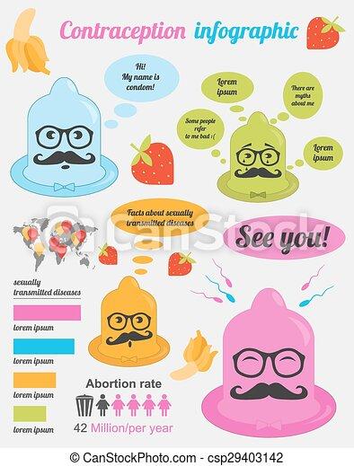 Contraception methods graphic  - csp29403142